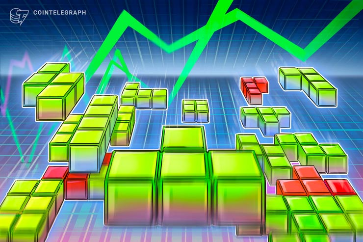Bitcoin Price Ranging Under $9.3K Is Extremely Fine