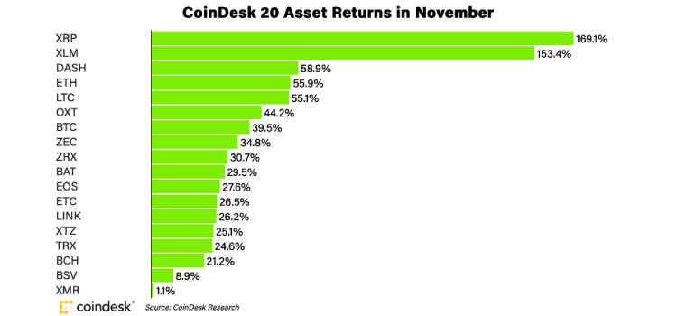 asset-returns coinsfera.com