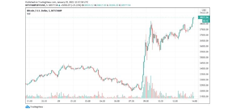 bitcoin-price-1 coinsfera.com