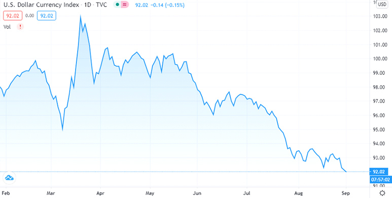 bitcoin-price-2