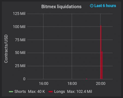 bitmex coinsfera.com