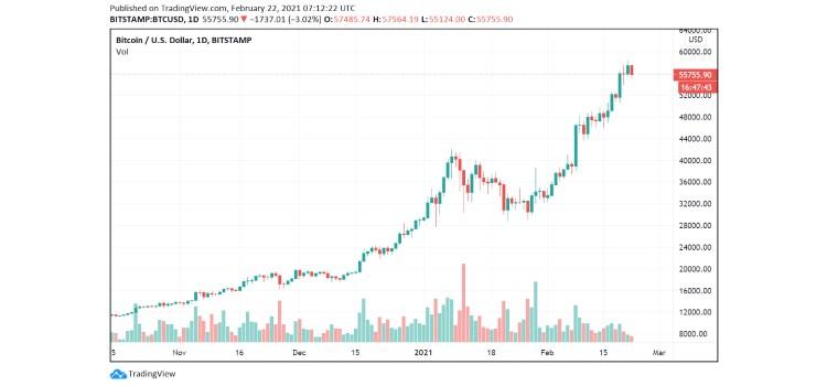 btc-price-2 (2) coinsfera.com