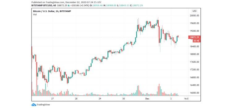 btc-price-2 coinsfera.com