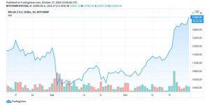 btc-price-chart-700x350