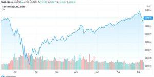 btc-price-chart-v1-700x350 coinsfera.com