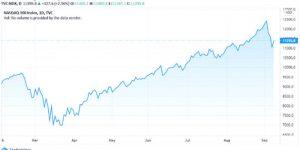btc-price-chart-v2-700x350 coinsfera.com