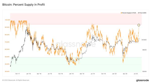 btc-price-up-1 coinsfera.com
