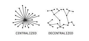centralized-decentralized