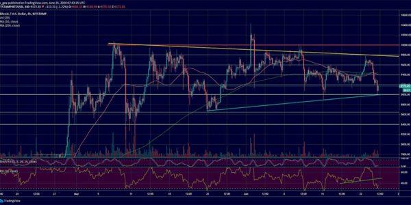 chart-1-600x300 coinsfera.com