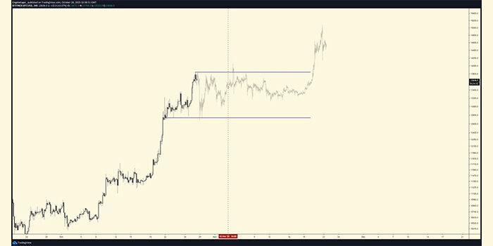 chart-4-700x350 coinsfera.com