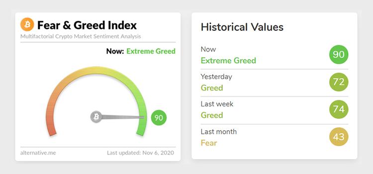crypto-fear-greed-2 coinsfera.com