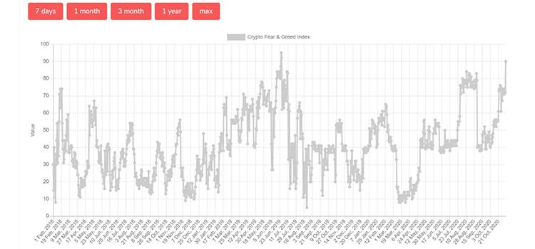 crypto-fear-greed coinsfera.com