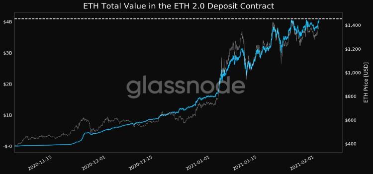 eth-5 coinsfera.com