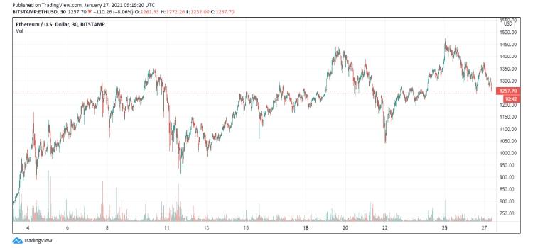 eth-price coinsfera.com