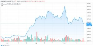 eth-price-chart-v1-700x350 coinsfera.com