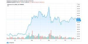 eth-trading-view-700x350 coinsfera.com