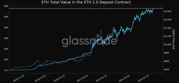 ethereum-deposit coinsfera.com