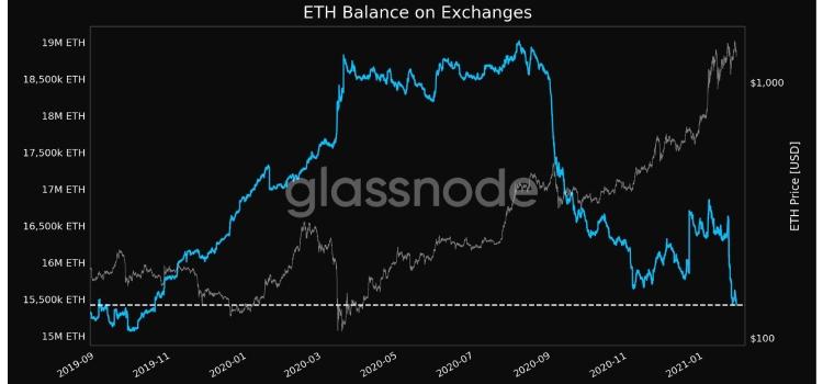 ethereum-exchanges coinsfera.com