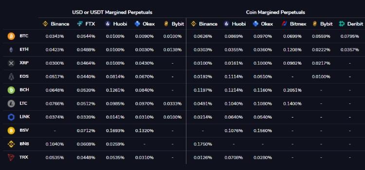 exchanges coinsfera.com