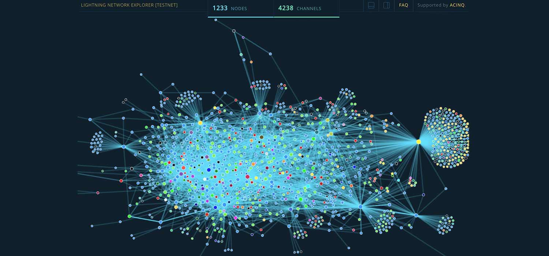 lightning-network-2