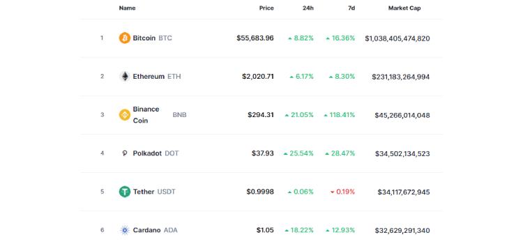 market-cap coinsfera.com