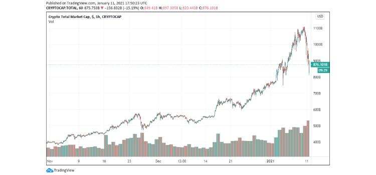 market-capitalization