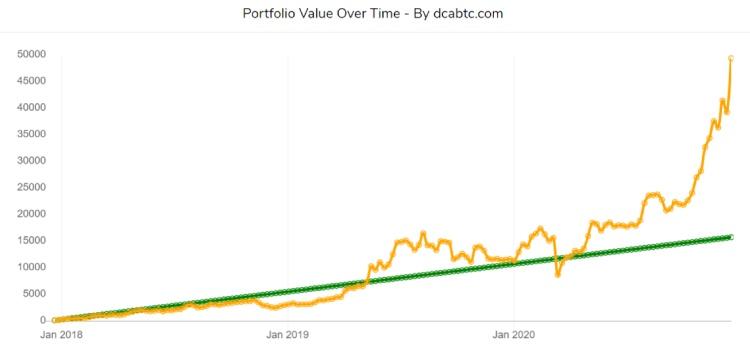 portfolio-value coinsfera.com
