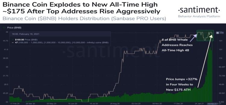 santiment coinsfera.com