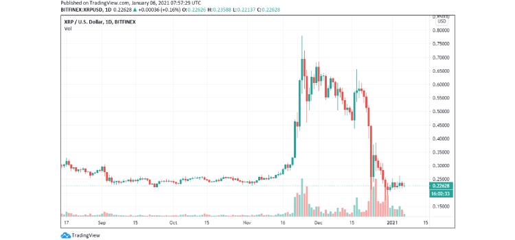 xrp-price coinsfera.com
