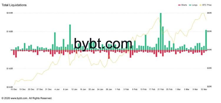 bitcoin-1-2 coinsfera.com