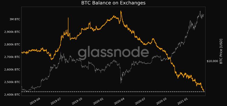 bitcoin-balance-exchange coinsfera.com