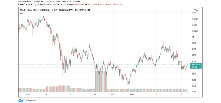 bitcoin-market-cap coinsfera.com
