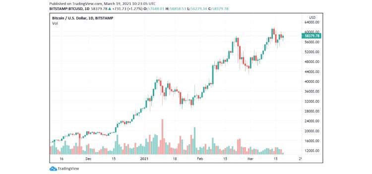 btc-price (8) coinsfera.com