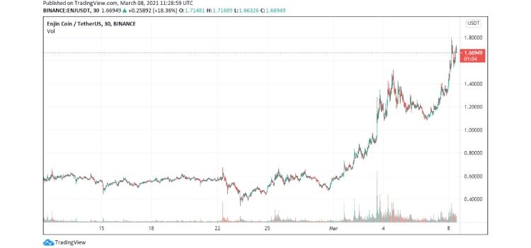 enjin-coin coinsfera.com